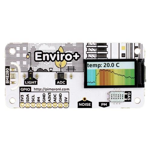 Enviro+ - Raspberry Pi用環境空気品質センサボード